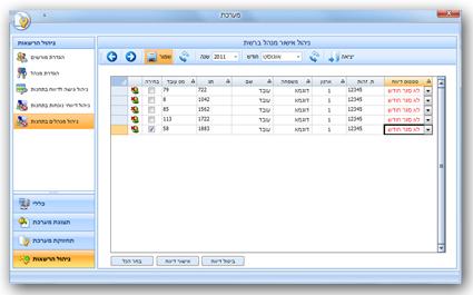 ממשק ניהול אישור דיווחי נוכחות עובדים סגירת חודש/ תקופה, ברמת מנהלי מחלקות