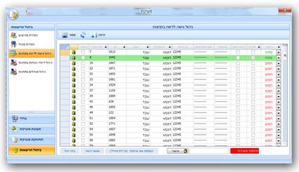 ממשק ניהול גישה והרשאות לדיווחי עובדים